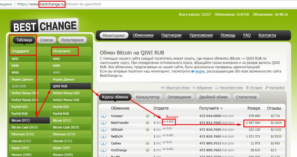 Перевод на Qiwi и Yandex Nicehash
