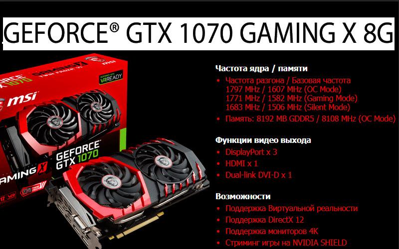 характеристики GTX 1070