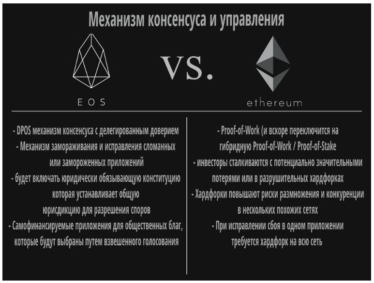 Механизм Eos